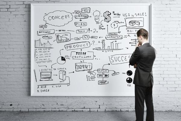 6 шагов, которые сделают ваш стартап проект успешным