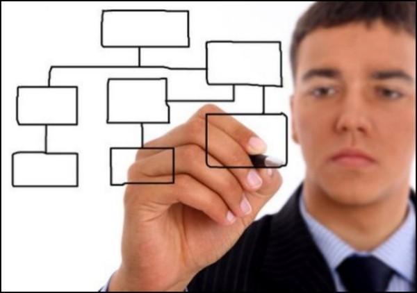 Три ошибки при создании бизнес-плана для своего дела