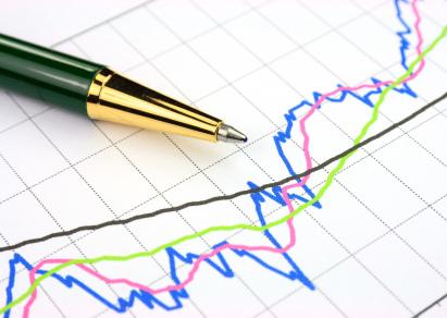 Комплексный анализ рынка для заработка на акциях