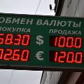 Как банки устанавливают курсы валют